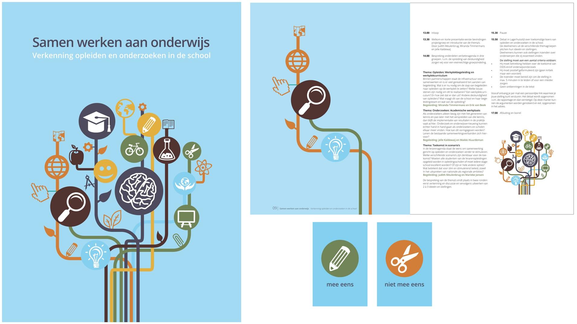 Ontwikkeling en vormgeving van materialen voor een toekomstsymposium - ministerie van OCW